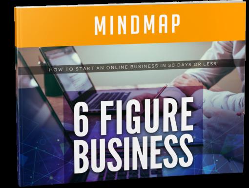 6 figure business mindmap